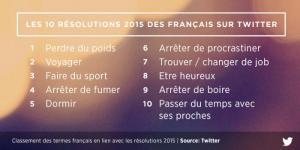 nye_graphic_blog_fr